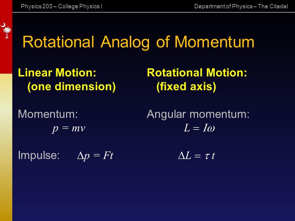 Physics 203 – College Physics I Department of Physics – The Citadel Rotational Analog of Momentum Linear Motion: (one dimension) Momentum: p = mv Impu