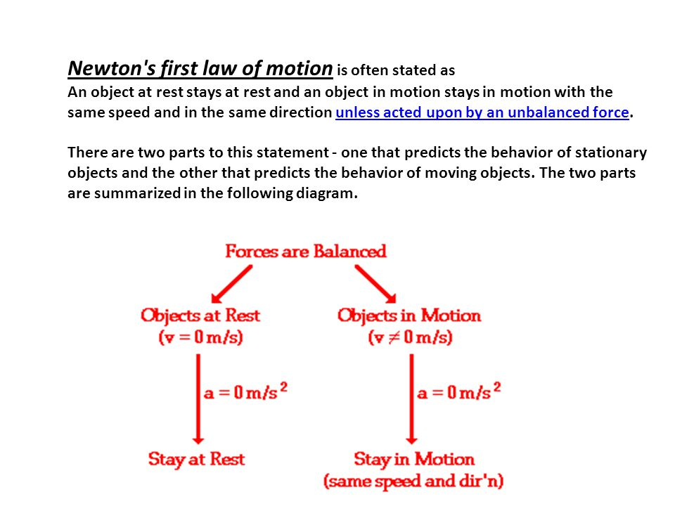 Newton's first law of motion is often stated as An object at rest stays at rest and an object in motion stays in motion with the same speed and in the
