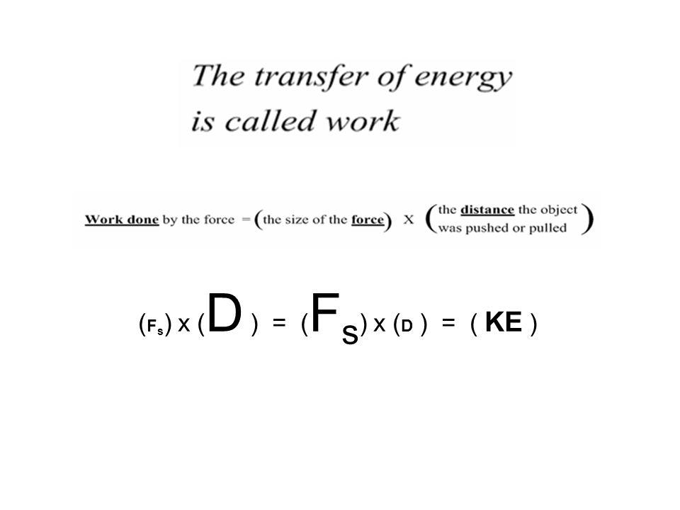 ( F s ) x ( D ) = ( F s ) x ( D ) = ( KE )
