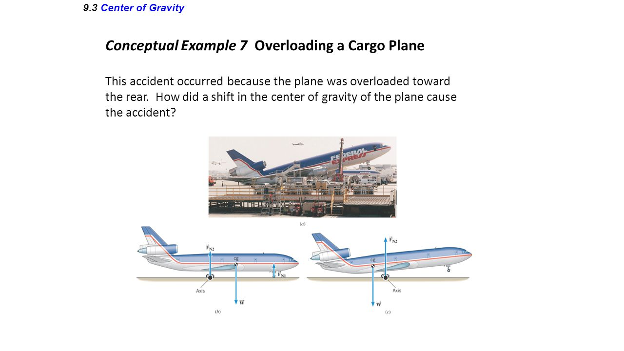 9.3 Center of Gravity Conceptual Example 7 Overloading a Cargo Plane This accident occurred because the plane was overloaded toward the rear. How did