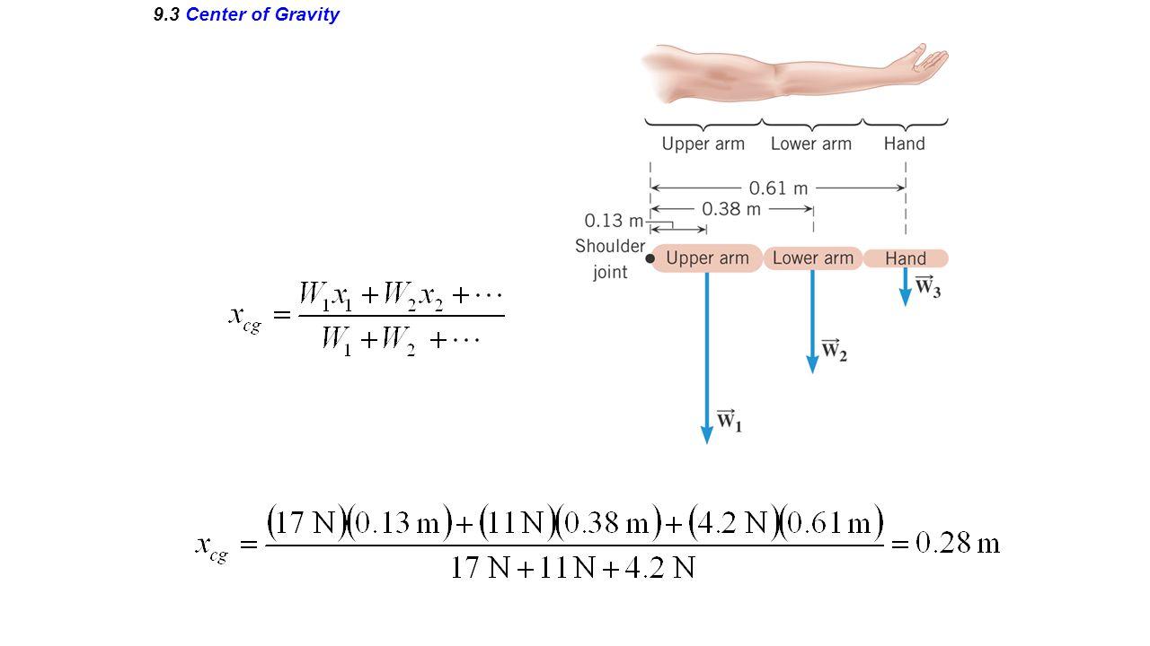 9.3 Center of Gravity