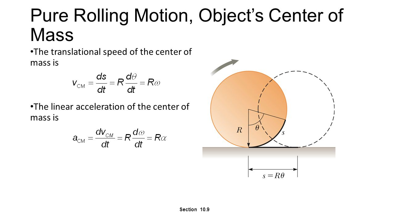 Pure Rolling Motion, Object's Center of Mass The translational speed of the center of mass is The linear acceleration of the center of mass is Section