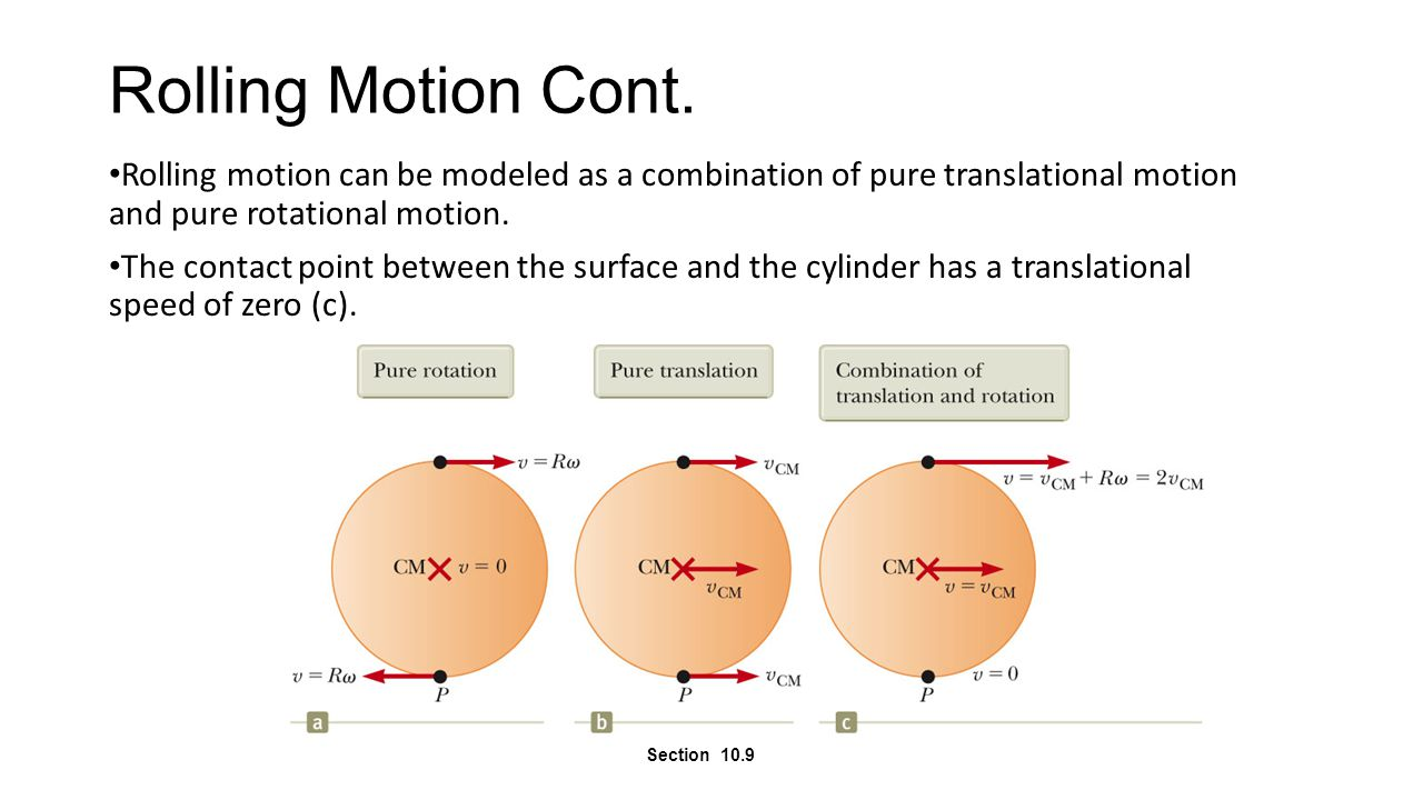 Rolling Motion Cont. Rolling motion can be modeled as a combination of pure translational motion and pure rotational motion. The contact point between