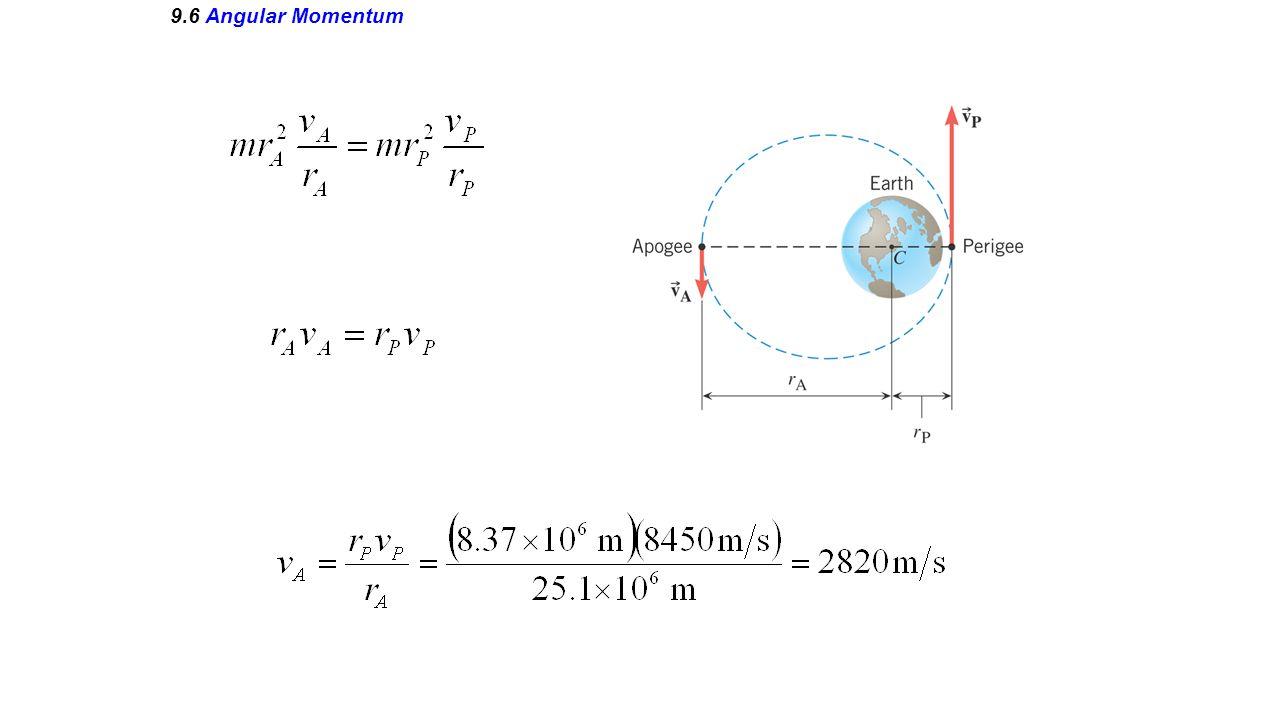 9.6 Angular Momentum