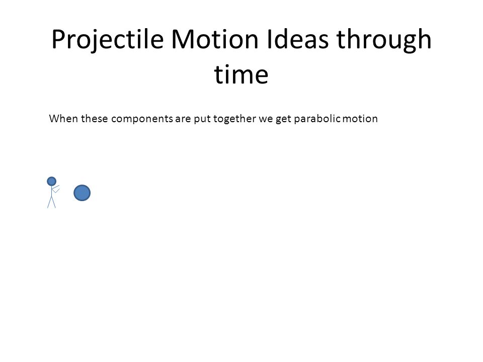 Projectile Motion Ideas through time When these components are put together we get parabolic motion