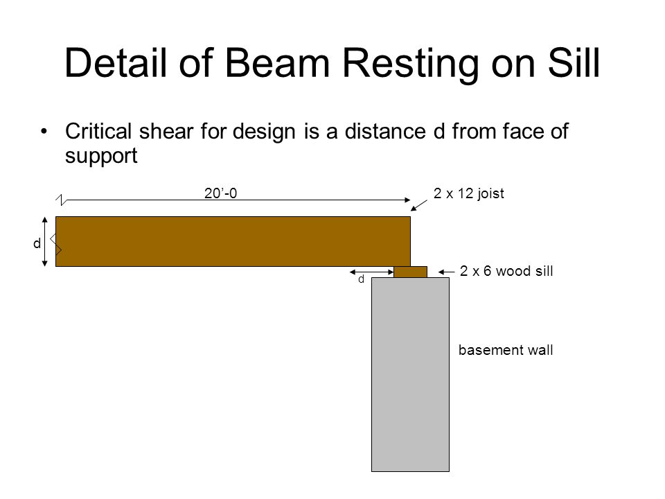 Detail of Beam Resting on Sill Critical shear for design is a distance d from face of support basement wall 2 x 6 wood sill 2 x 12 joist d d 20'-0