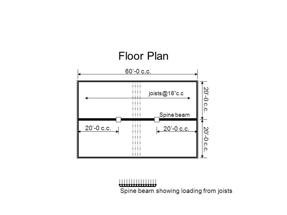 "Floor Plan joists@16""c.c Spine beam 60'-0 c.c. 20'-0 c.c. Spine beam showing loading from joists"