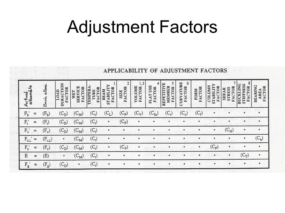 Adjustment Factors