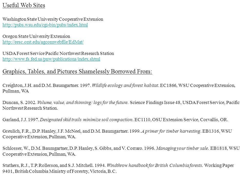 Useful Web Sites Washington State University Cooperative Extension http://pubs.wsu.edu/cgi-bin/pubs/index.html Oregon State University Extension http: