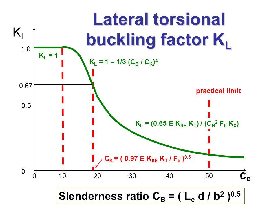 Lateral torsional buckling factor K L KLKL 1.0 10304020500 0 0.5 practical limit Slenderness ratio C B = ( L e d / b 2 ) 0.5 K L = 1 C K = ( 0.97 E K SE K T / F b ) 0.5 0.67 CBCB K L = 1 – 1/3 (C B / C K ) 4 K L = (0.65 E K SE K T ) / (C B 2 F b K X )