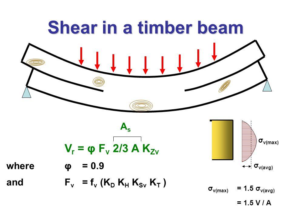 Shear in a timber beam V r = φ F v 2/3 A K Zv where φ = 0.9 and F v = f v (K D K H K Sv K T ) σ v(max) = 1.5 σ v(avg) = 1.5 V / A σ v(max) σ v(avg) AsAs