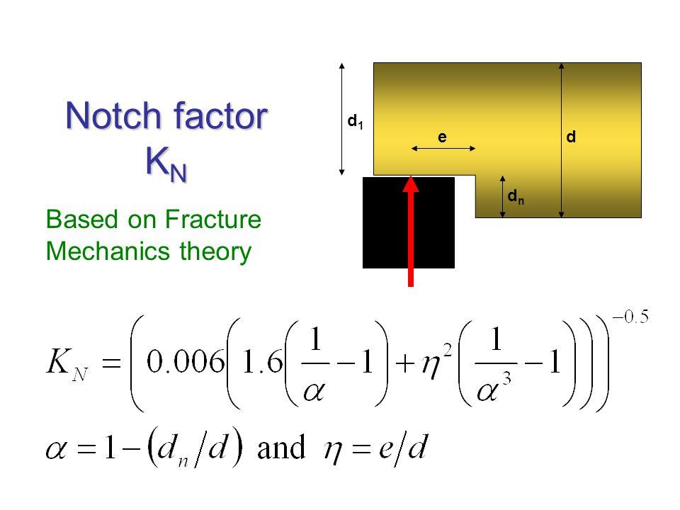 Notch factor K N e d1d1 dndn d Based on Fracture Mechanics theory