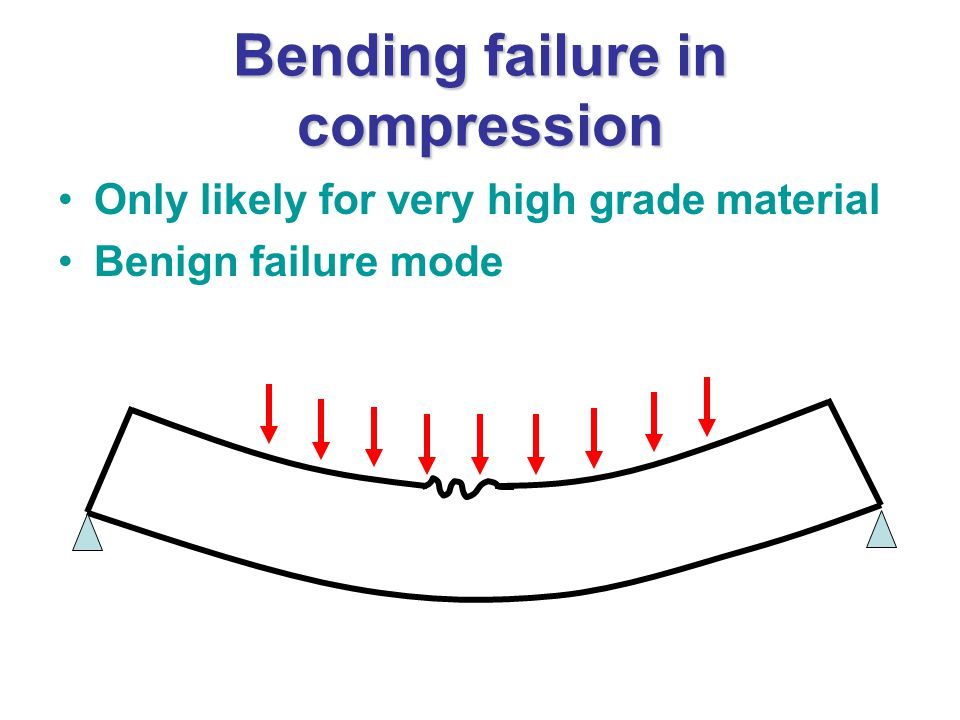 Bending failure in compression Only likely for very high grade material Benign failure mode