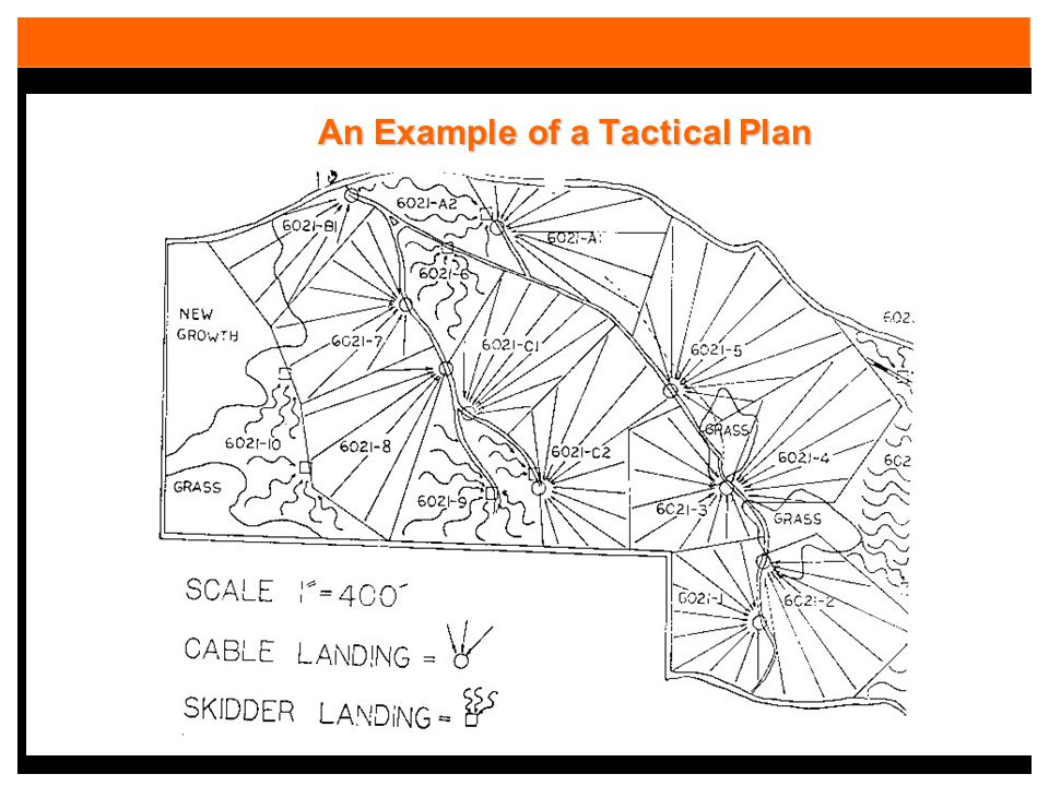 An Example of an Operational Plan An Example of an Operational Plan