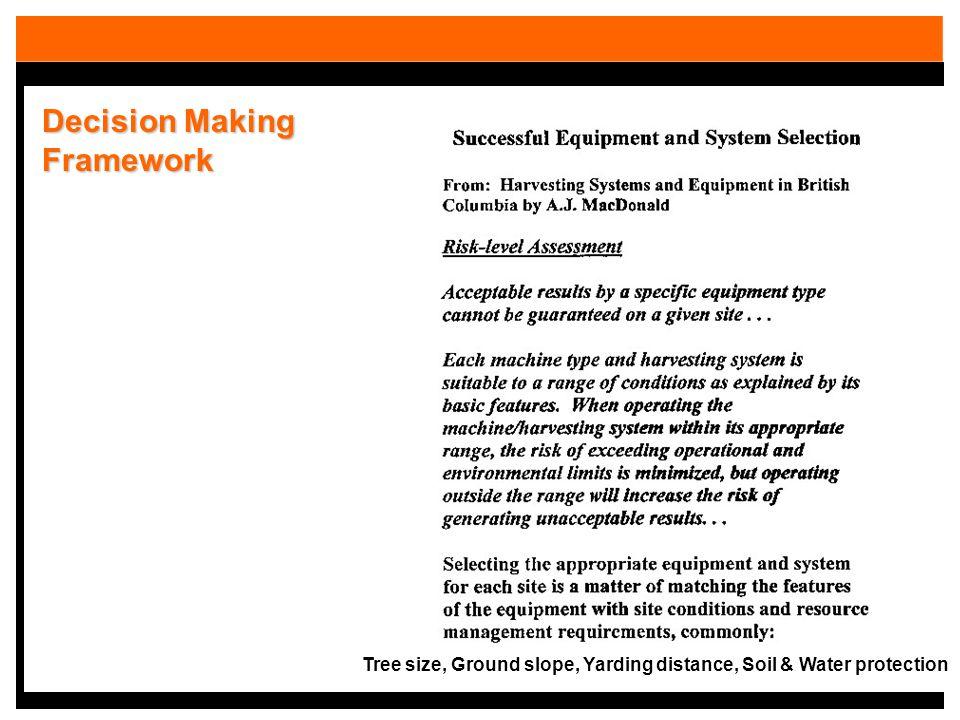 Decision Making Framework Tree size, Ground slope, Yarding distance, Soil & Water protection