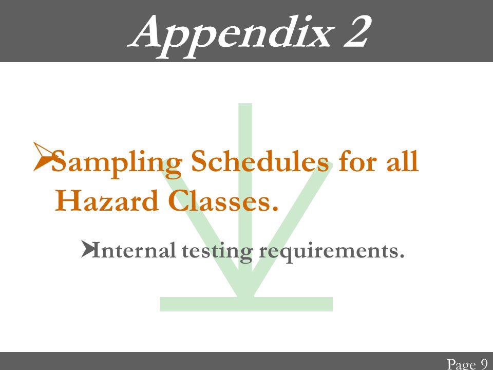 Appendix 3  Process Acceptance and Species Suitability  Current processes.