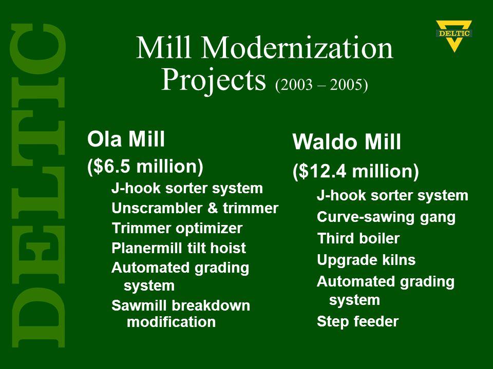 Mill Modernization Projects (2003 – 2005) Ola Mill ($6.5 million) J-hook sorter system Unscrambler & trimmer Trimmer optimizer Planermill tilt hoist A
