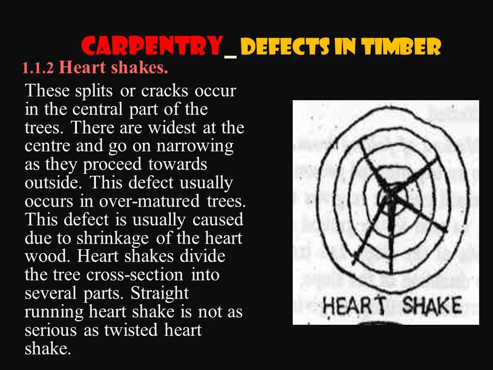 1.1.2 Heart shakes.1.1.2 Heart shakes.