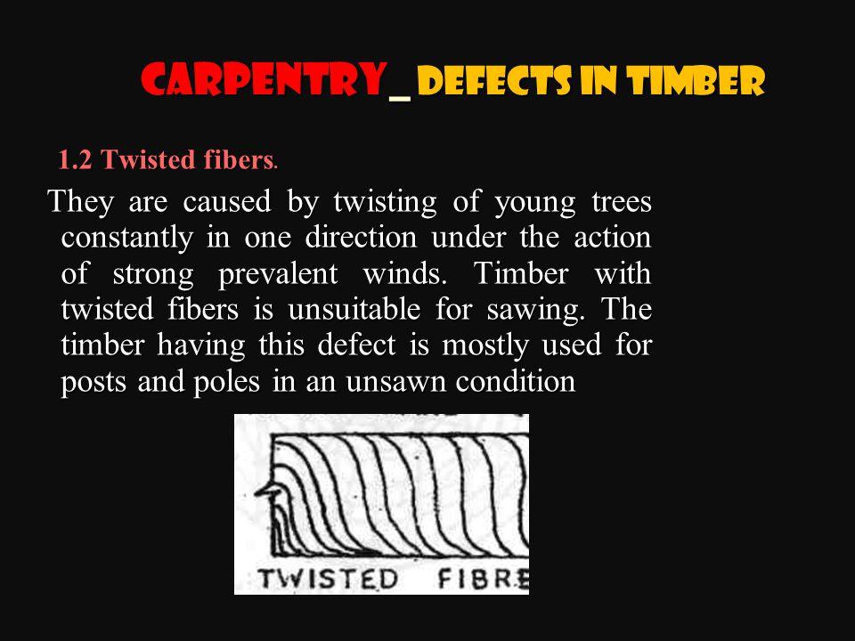 1.2 Twisted fibers.1.2 Twisted fibers.