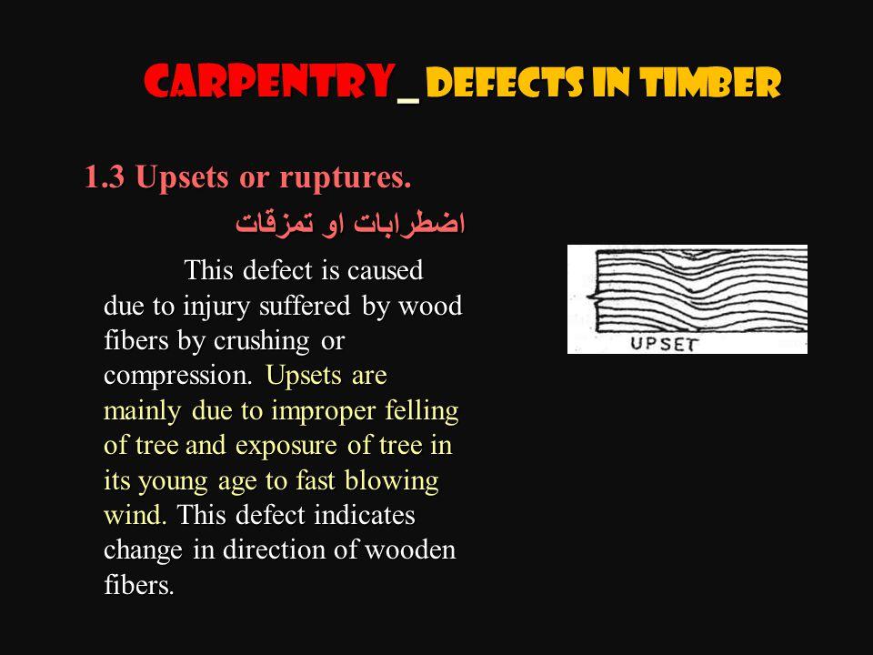 1.3 Upsets or ruptures.1.3 Upsets or ruptures.