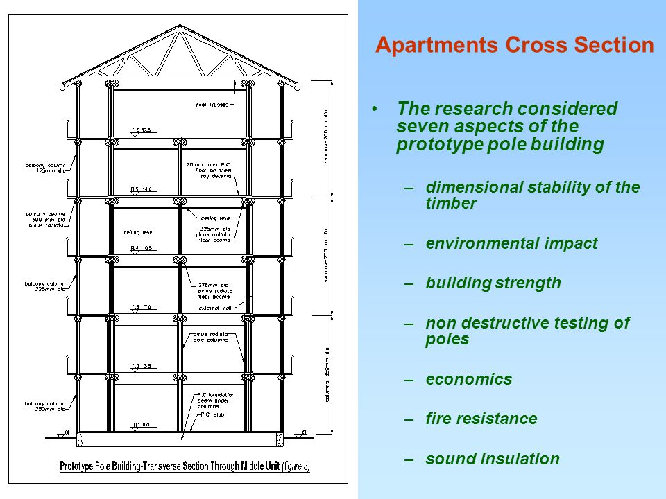 Apartments Cross Section The research considered seven aspects of the prototype pole building –dimensional stability of the timber –environmental impact –building strength –non destructive testing of poles –economics –fire resistance –sound insulation