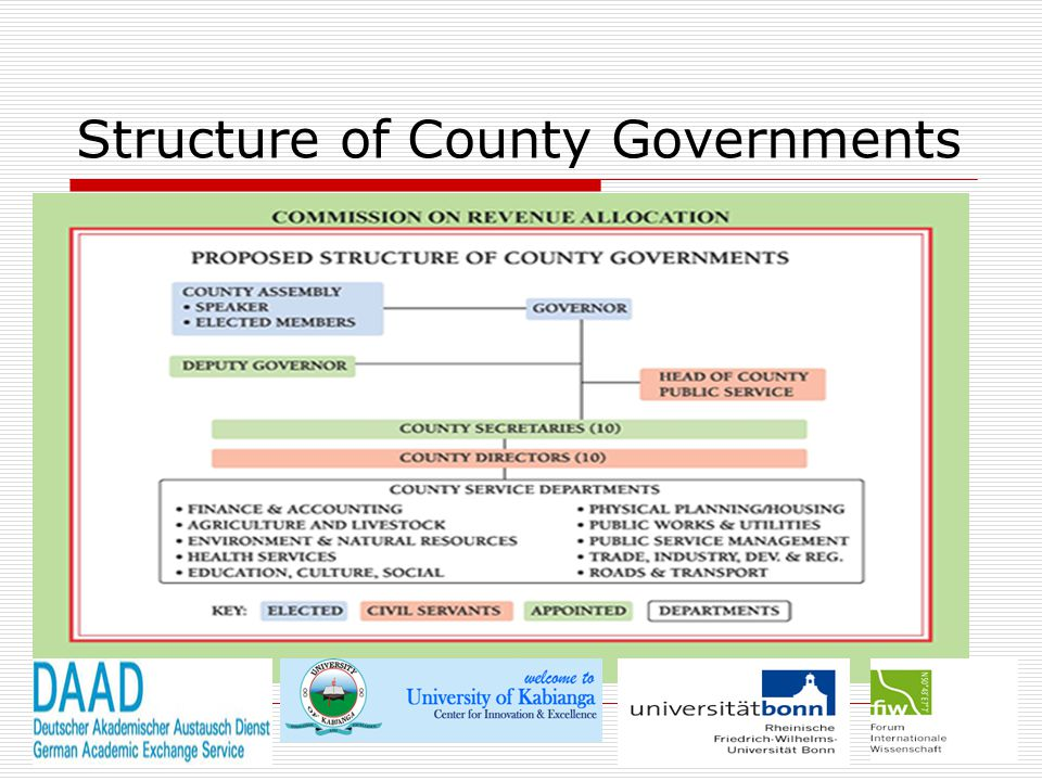 Structure of County Governments 9