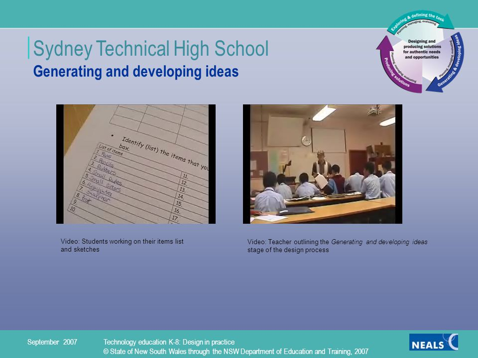 Sydney Technical High School Generating and developing ideas Video: Teacher outlining the Generating and developing ideas stage of the design process Video: Students working on their items list and sketches September 2007Technology education K-8: Design in practice © State of New South Wales through the NSW Department of Education and Training, 2007