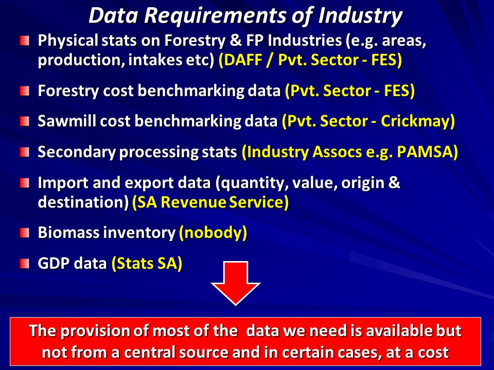 Data Requirements of Industry Physical stats on Forestry & FP Industries (e.g.