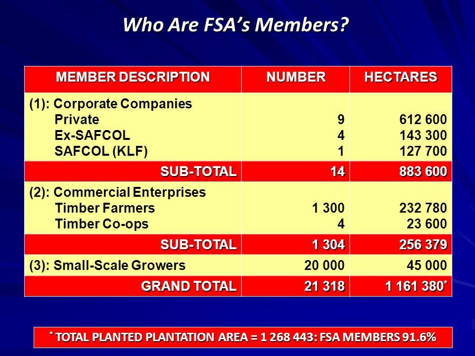 Who Are FSA's Members.