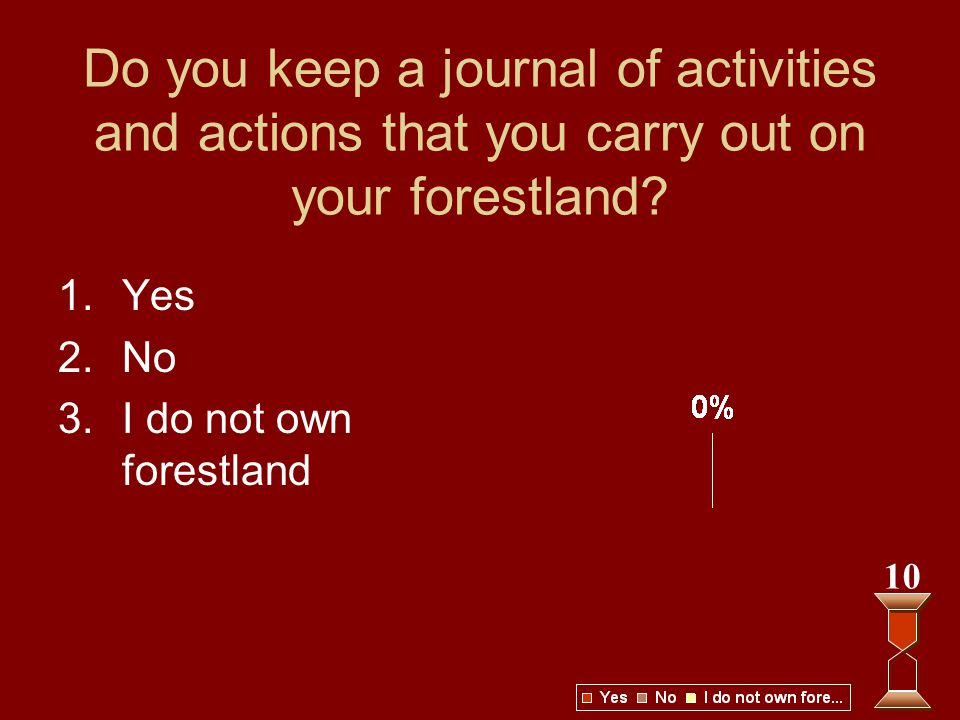 Do you keep a journal of activities and actions that you carry out on your forestland.