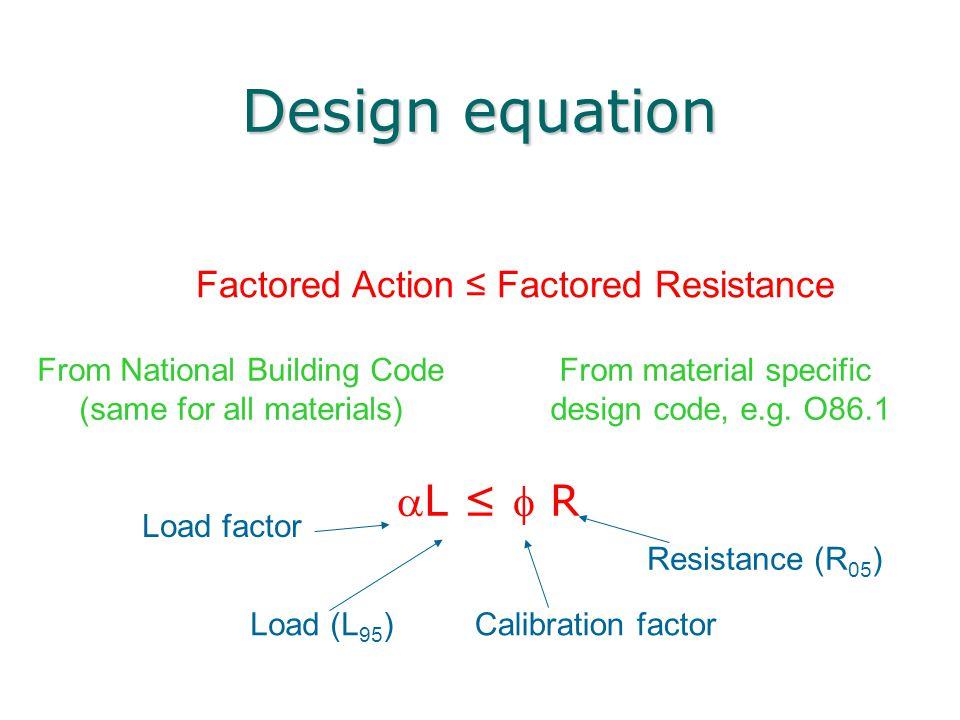 Design equation L ≤  R Load factor Load (L 95 )Calibration factor Resistance (R 05 ) Factored Action ≤ Factored Resistance From National Building Co