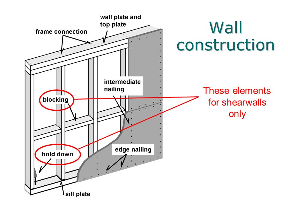 Wall construction These elements for shearwalls only