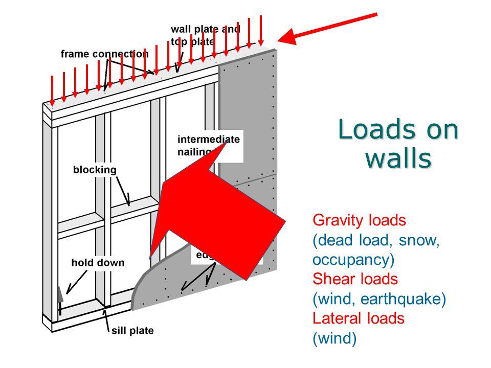 Loads on walls Gravity loads (dead load, snow, occupancy) Shear loads (wind, earthquake) Lateral loads (wind)