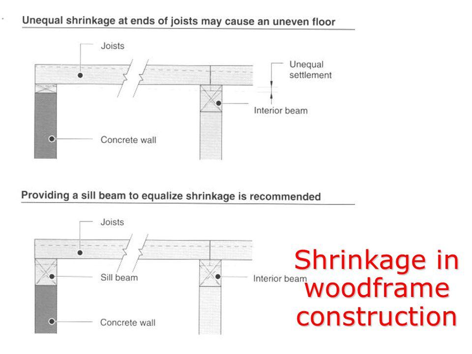 Shrinkage in woodframe construction
