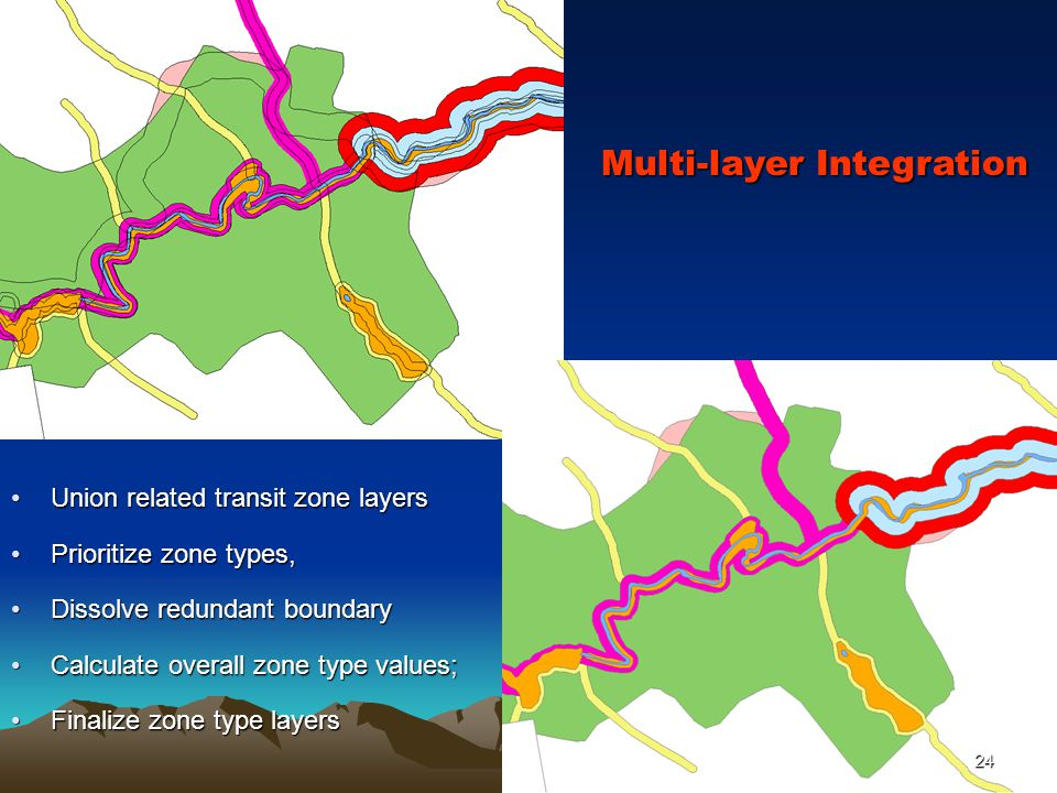 24 Union related transit zone layersUnion related transit zone layers Prioritize zone types,Prioritize zone types, Dissolve redundant boundaryDissolve redundant boundary Calculate overall zone type values;Calculate overall zone type values; Finalize zone type layersFinalize zone type layers Multi-layer Integration 24