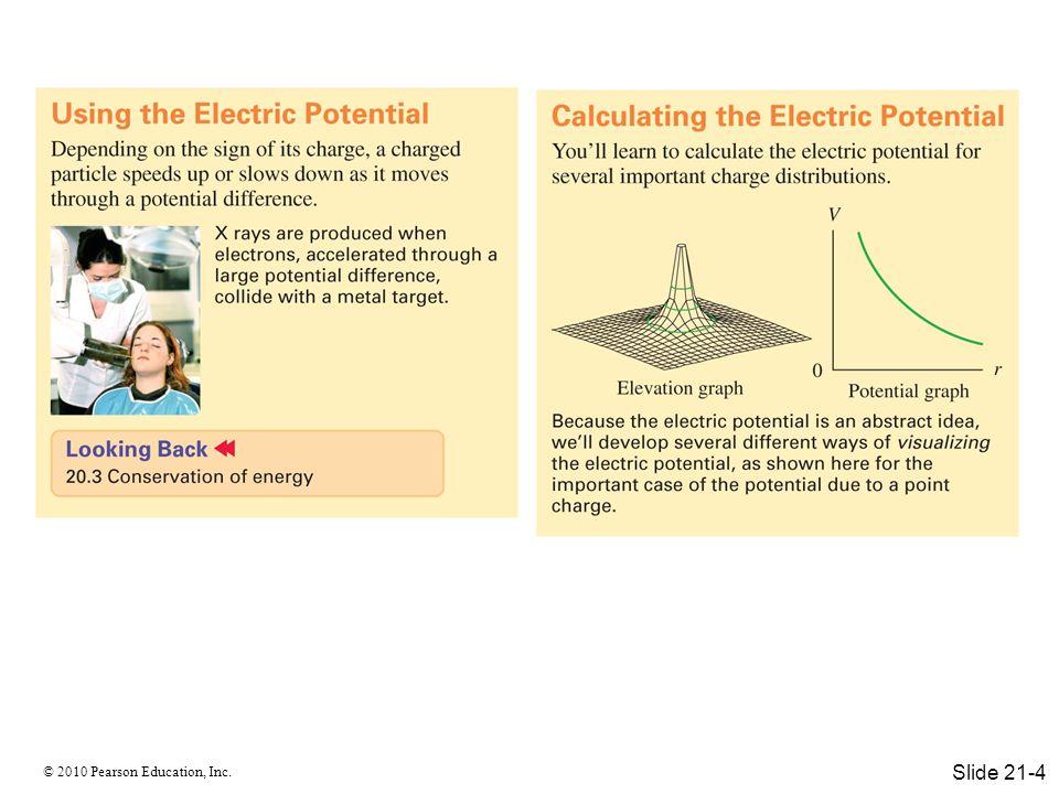 © 2010 Pearson Education, Inc. Slide 21-4