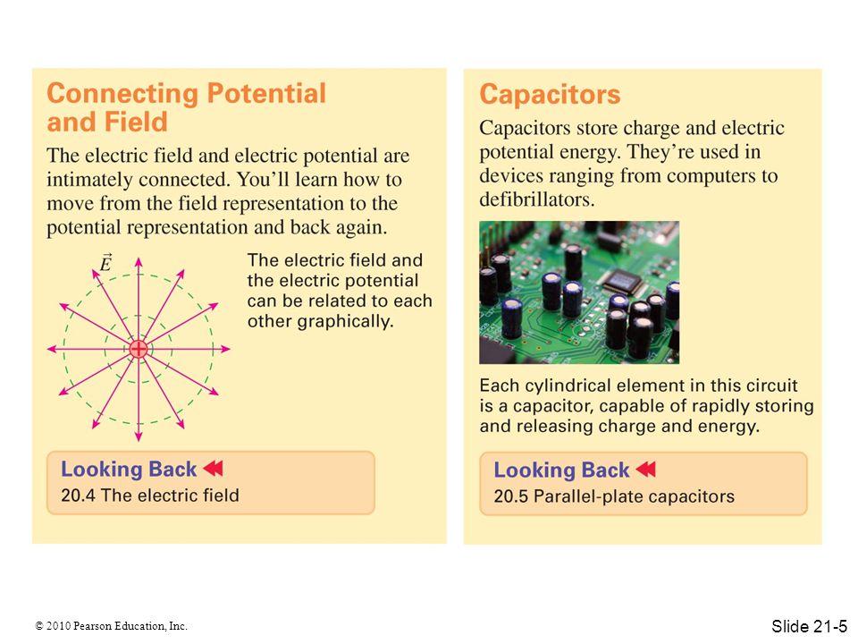 © 2010 Pearson Education, Inc. Slide 21-5