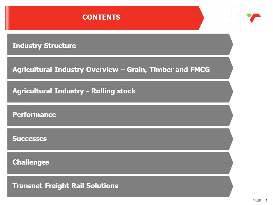 3PAGE INDUSTRY STRUCTURE Seasonal production.Droughts / flooding influence production.
