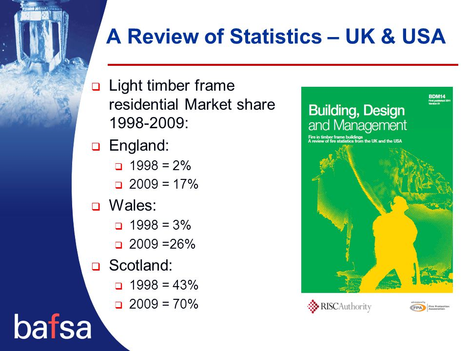 A Review of Statistics – UK & USA  Light timber frame residential Market share 1998-2009:  England:  1998 = 2%  2009 = 17%  Wales:  1998 = 3%  2009 =26%  Scotland:  1998 = 43%  2009 = 70%