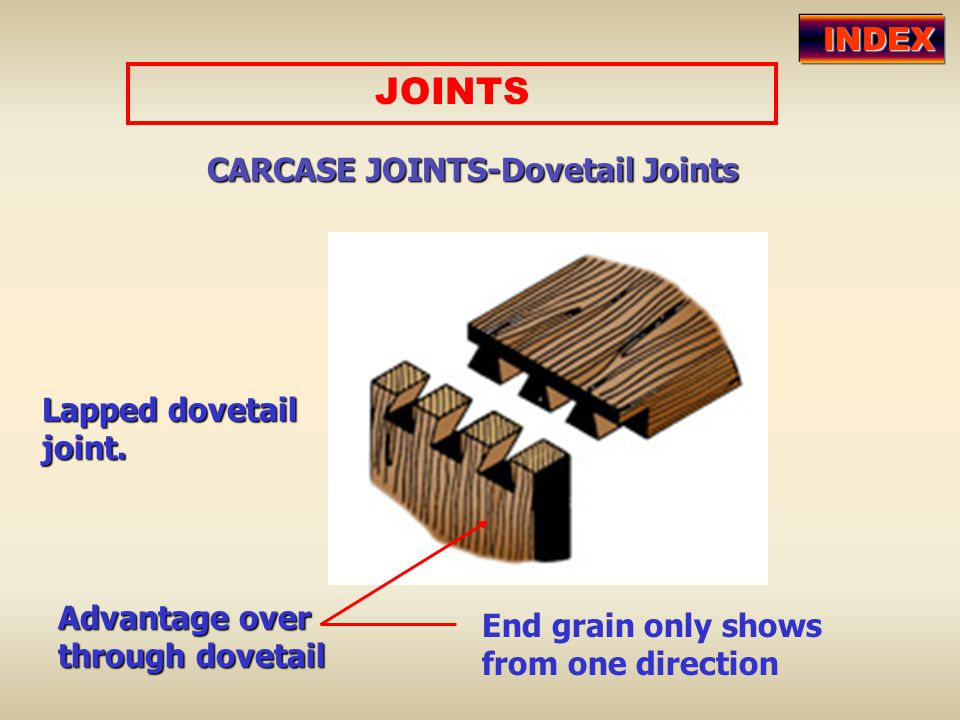 JOINTS CARCASE JOINTS-Dovetail Joints Lapped dovetail joint. End grain only shows from one direction Advantage over through dovetail INDEX