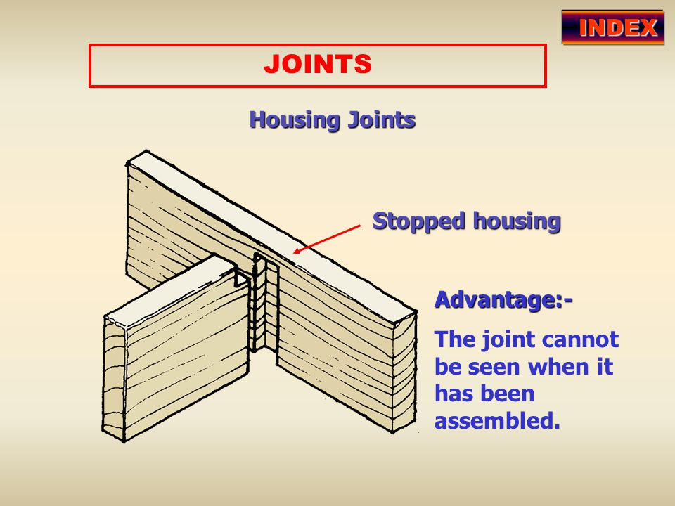 JOINTS Housing Joints Stopped housing Advantage:- The joint cannot be seen when it has been assembled. INDEX