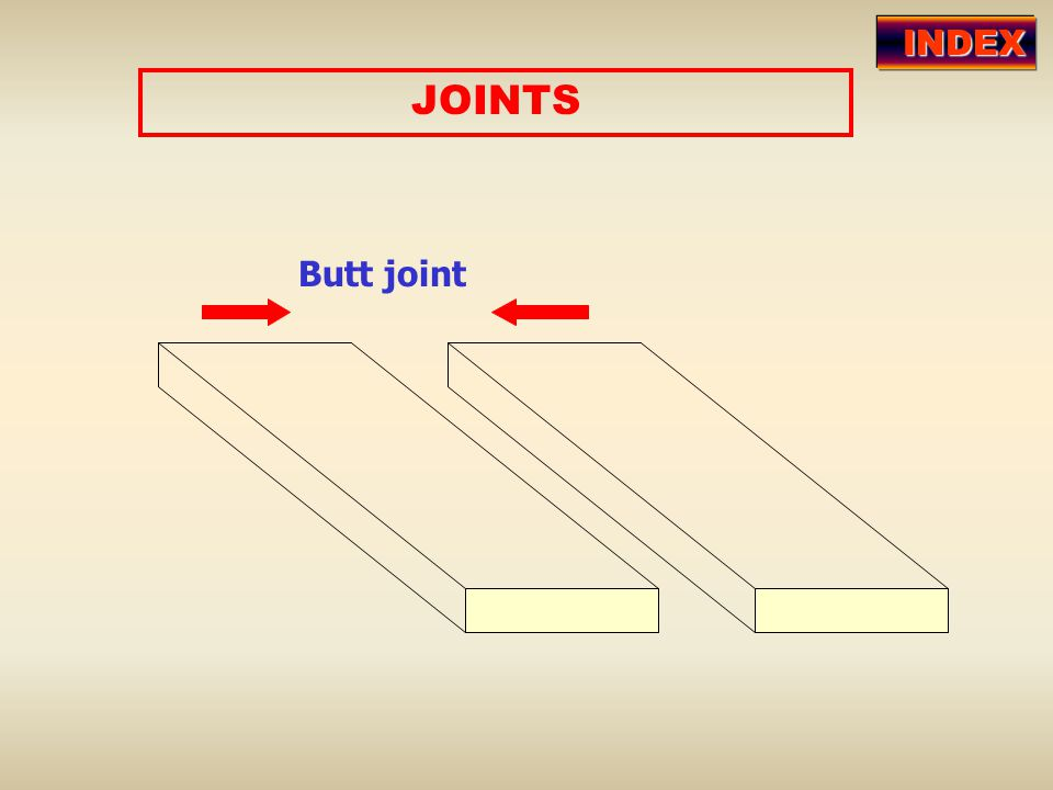 JOINTS Butt joint INDEX