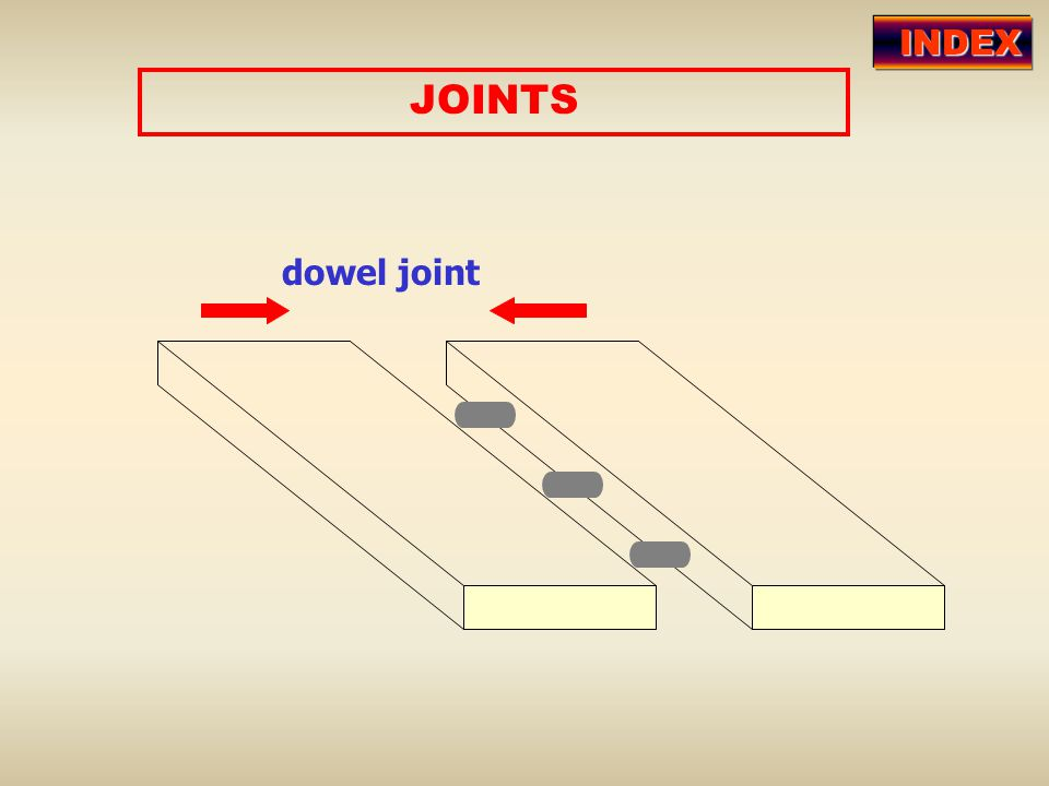JOINTS dowel joint INDEX