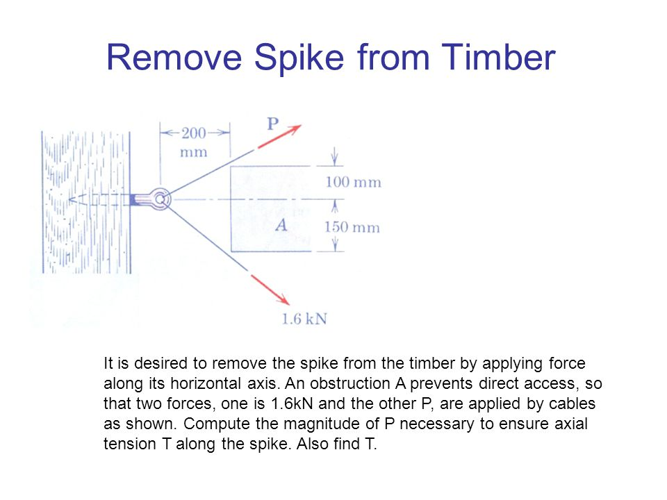 Remove Spike from Timber It is desired to remove the spike from the timber by applying force along its horizontal axis. An obstruction A prevents dire