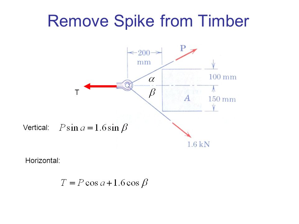 Remove Spike from Timber T Horizontal: Vertical: