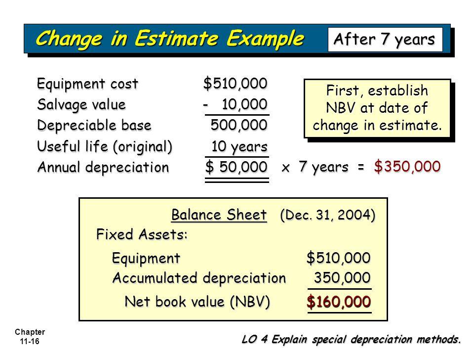 Chapter 11-16 Equipment$510,000 Fixed Assets: Accumulated depreciation 350,000 350,000 Net book value (NBV) Net book value (NBV)$160,000 Balance Sheet