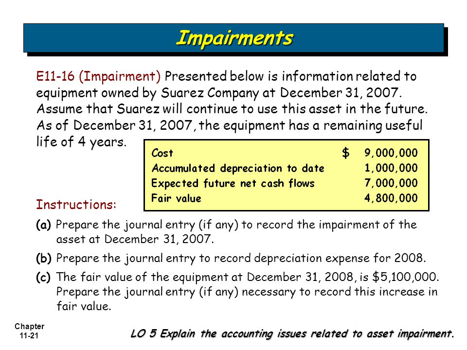 Chapter 11-21 E11-16 (Impairment) Presented below is information related to equipment owned by Suarez Company at December 31, 2007. Assume that Suarez