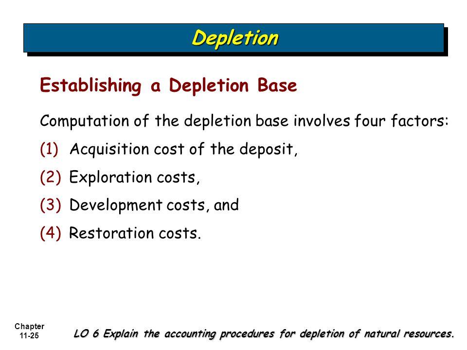 Chapter 11-25 Establishing a Depletion Base DepletionDepletion LO 6 Explain the accounting procedures for depletion of natural resources. Computation