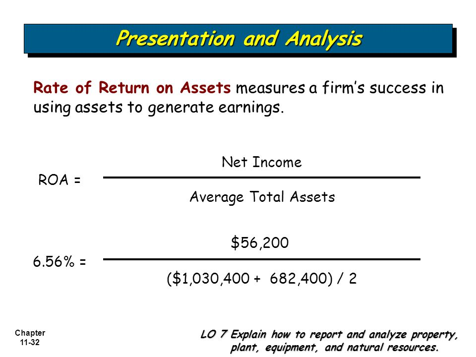 Chapter 11-32 Rate of Return on Assets measures a firm's success in using assets to generate earnings. Net Income Average Total Assets ROA = $56,200 (