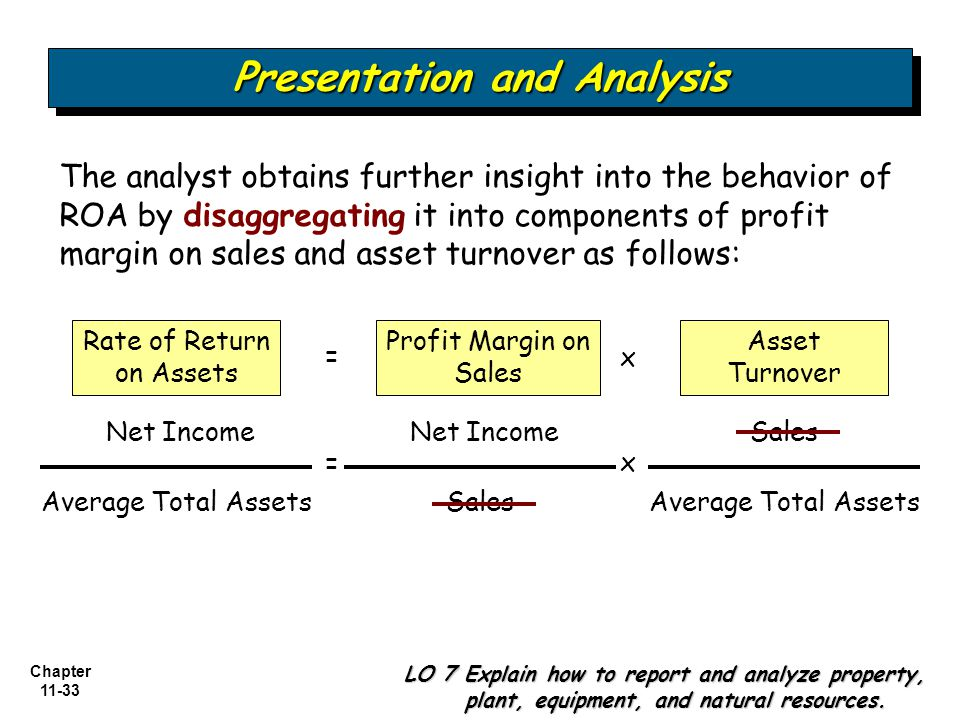 Chapter 11-33 The analyst obtains further insight into the behavior of ROA by disaggregating it into components of profit margin on sales and asset tu